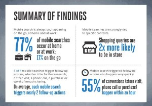 Extracto de los datos ofrecidos por Google tras la publicación del  Mobile Search Moments Study