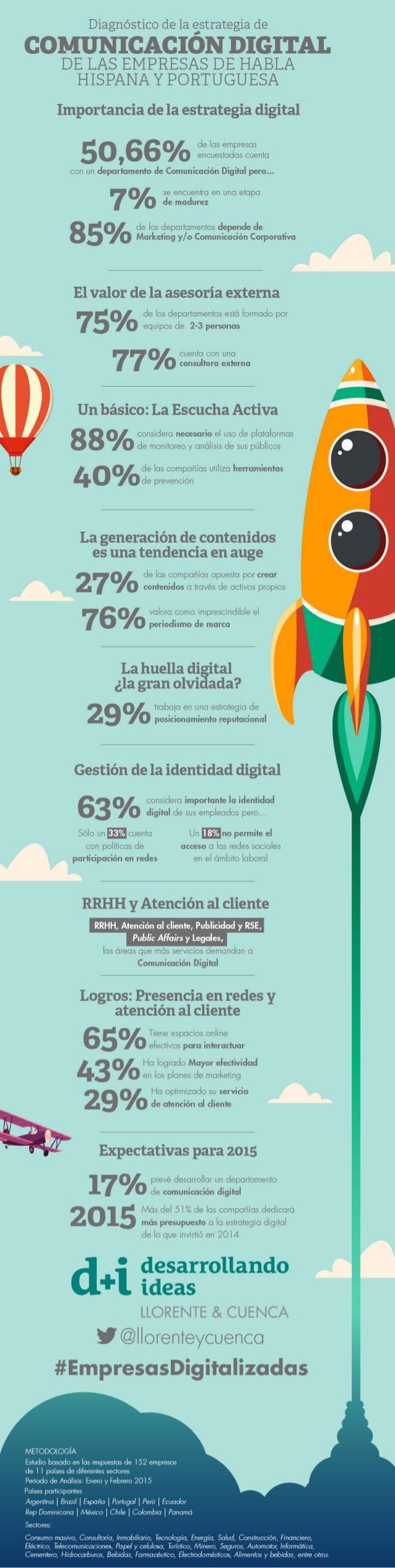 Diagnóstico de la estrategia de comunicación digital - Llorente & Cuenca - infografía