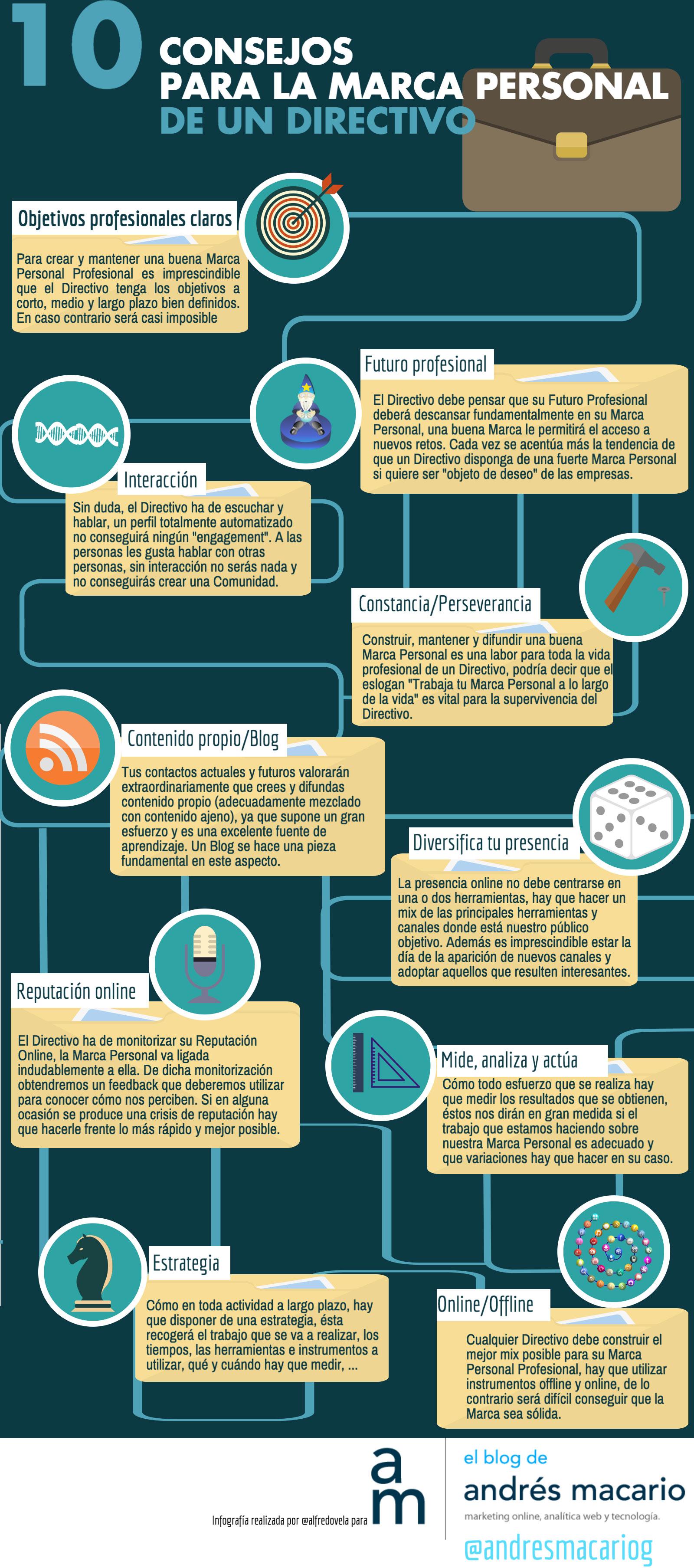 10-consejos-marca-personal-directivo-Andres-Macario-Infografia-Alfredo Vela