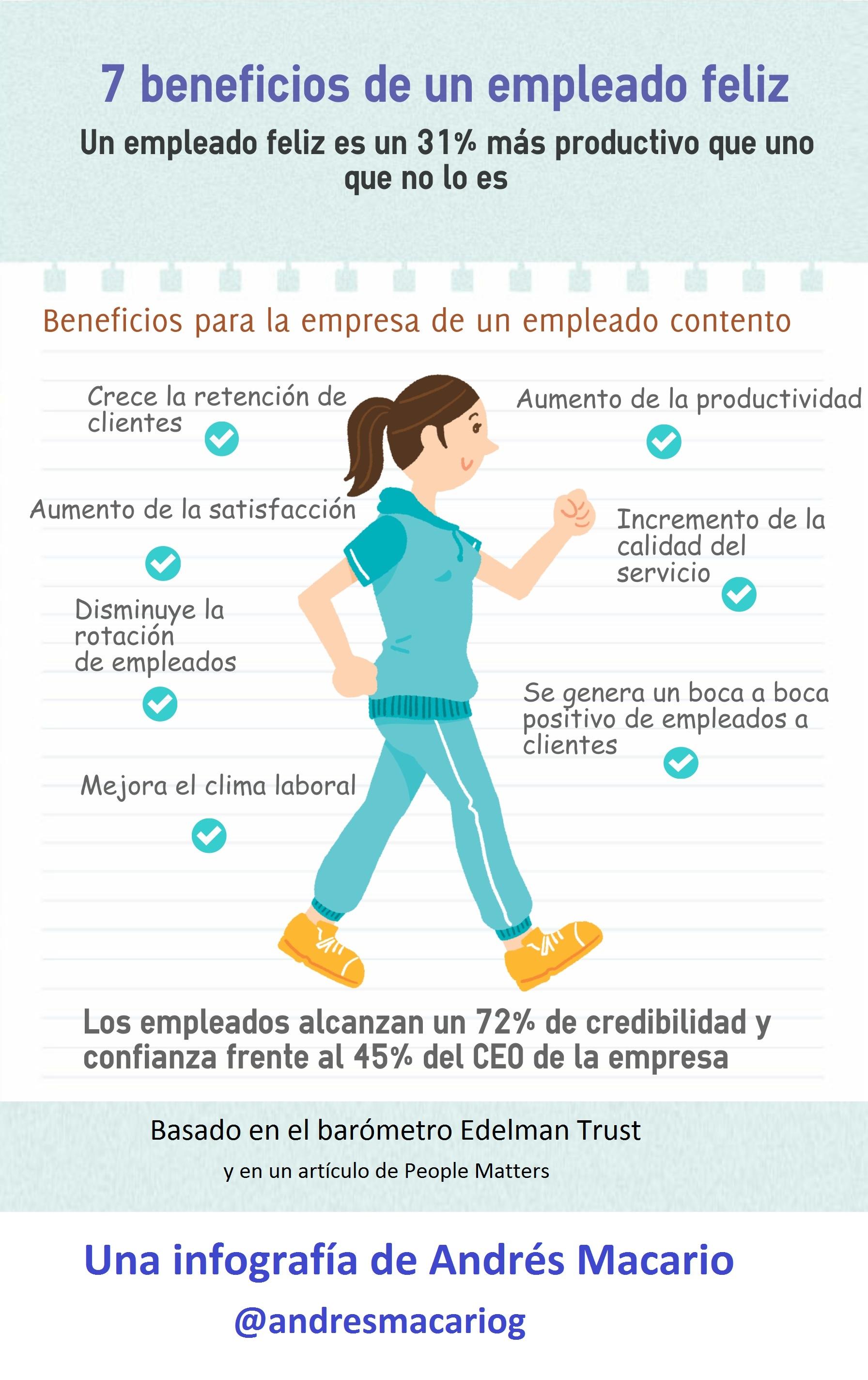 7 beneficios de un empleado feliz - Infografia de Andres Macario