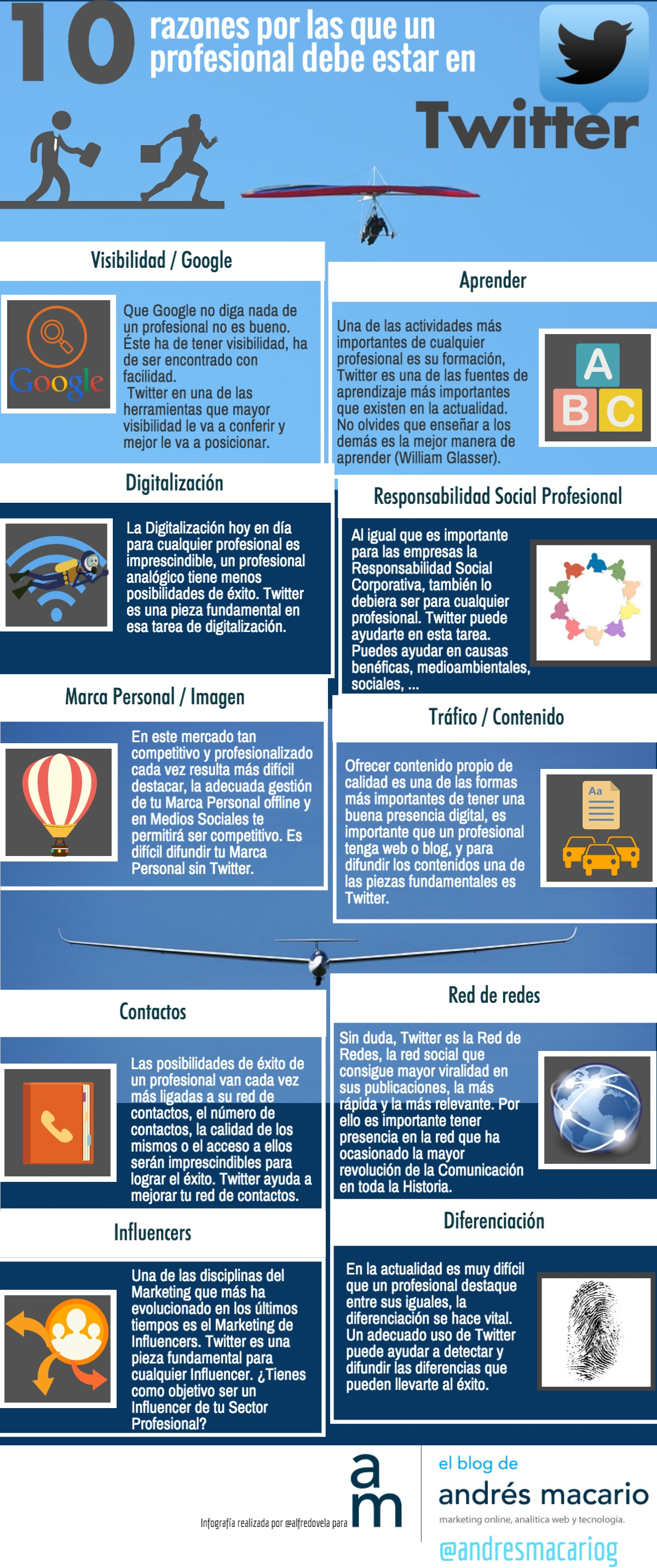 10 razones por las un profesional debe estar en twitter-infografia-Alfredo-Vela-Andres-Macario