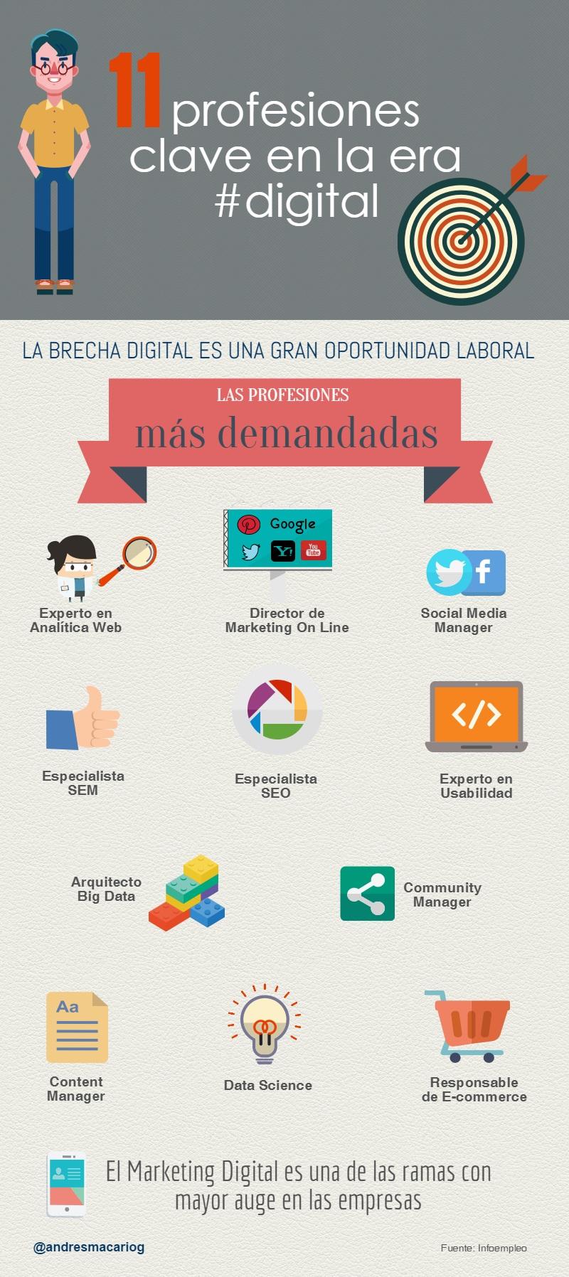 11 profesiones clave era digital infografia-Andres Macario