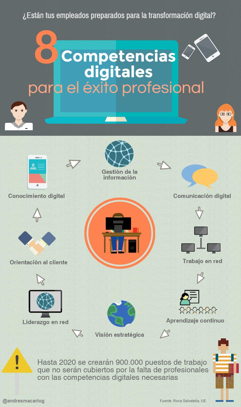 Ocho competencias digitales para el exito profesional-Infografia-Andres Macario