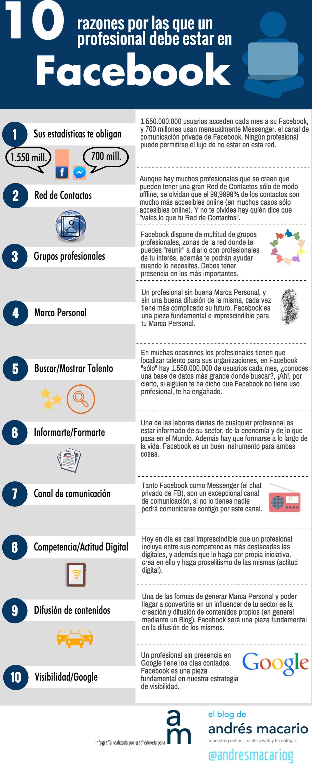 10-razones-por-las-que-un-profesional-debe-estar-facebook-Infografia-Andres Macacario-AF