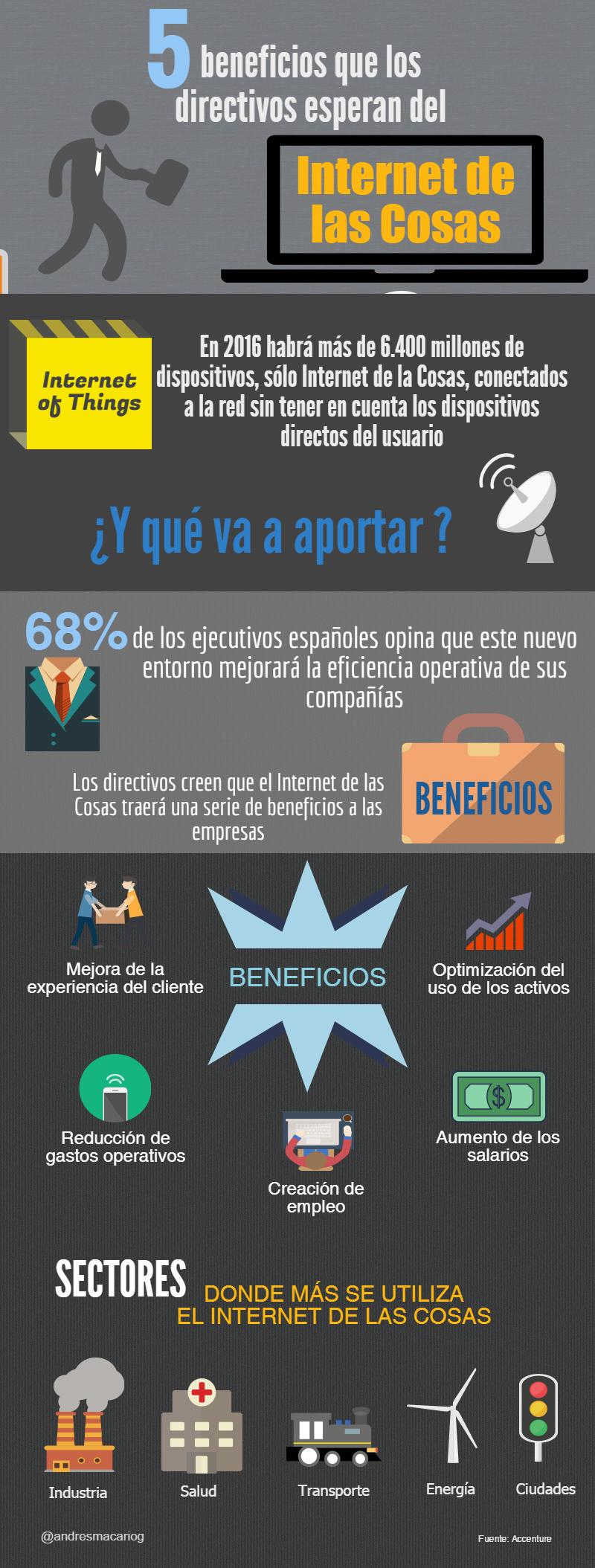 5 beneficios que los directivos esperan del Internet de las Cosas-Infografia-Andres Macario