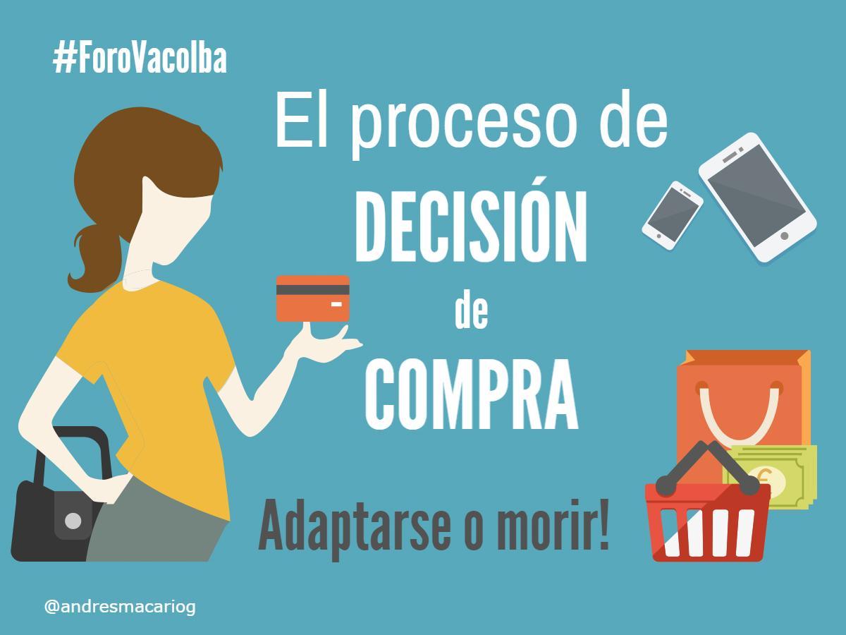ForoVacolba- Proceso de decision de compra-Andres-Macario