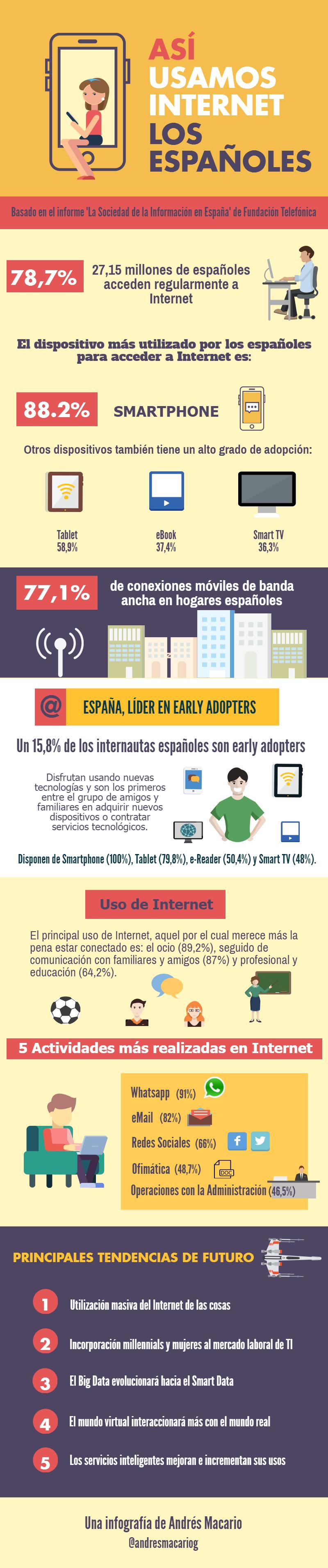 Asi usamos-Internet los-espanoles - Infografia Andres Macario