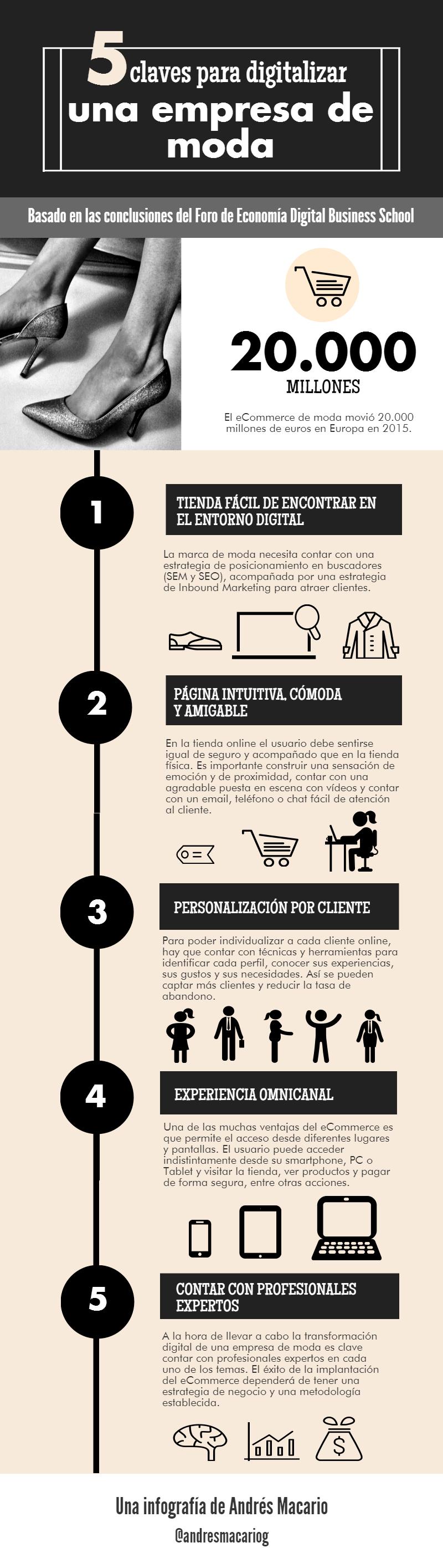 5 claves para digitalizar una empresa moda - Infografia Andres Macario