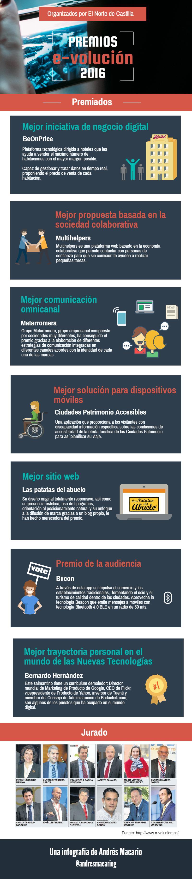 Premios evolucion Infografia Andres Macario