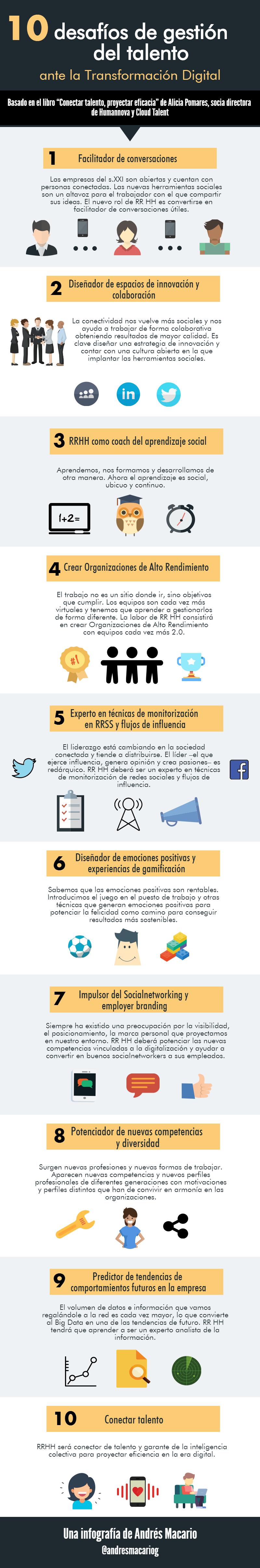 10 desafios de la gestion del talento - Infografia Andres Macario