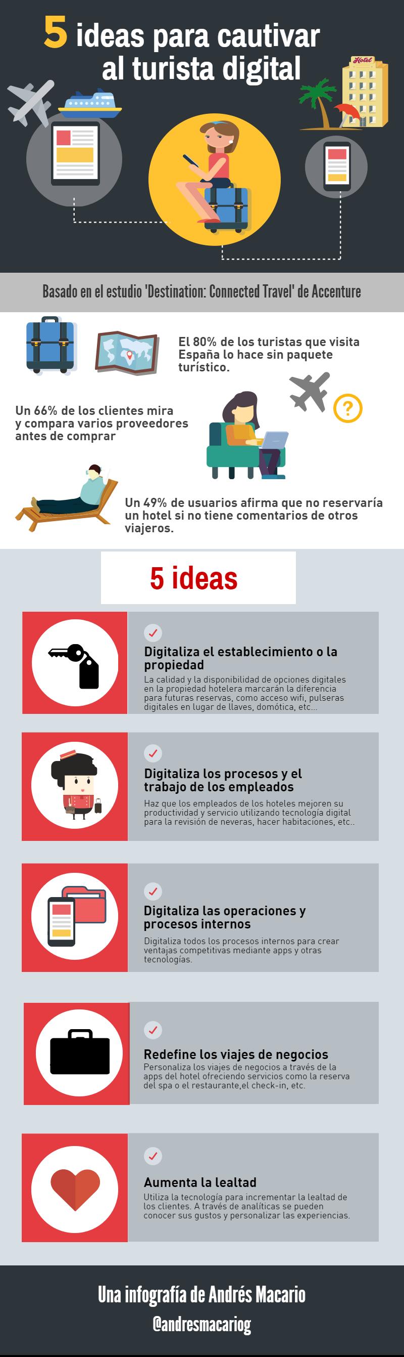 5 ideas para cautivar al turista digital Infografia Andres Macario