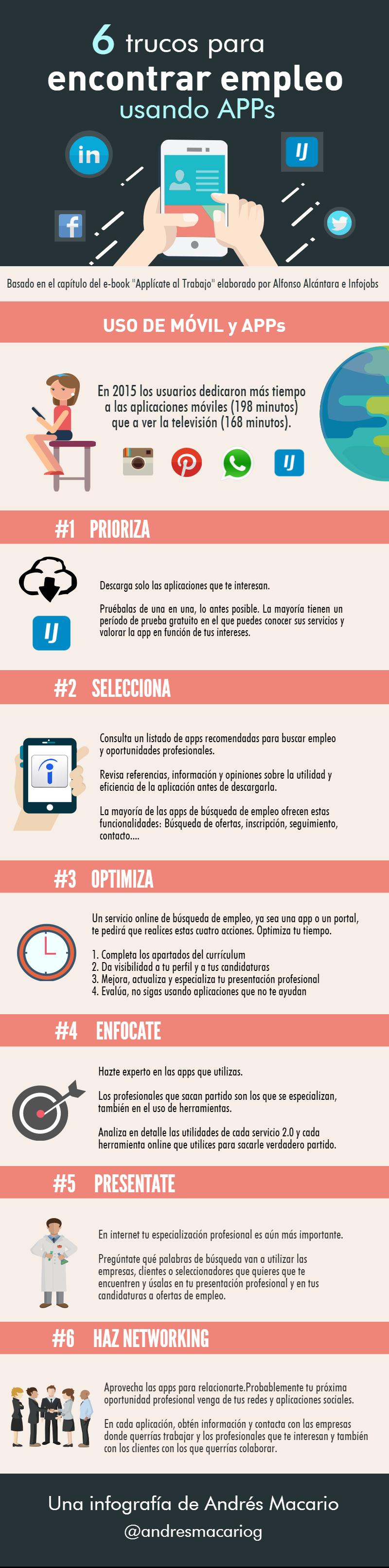 6 trucos para encontrar empleo usando apps -infografia Andres Macario