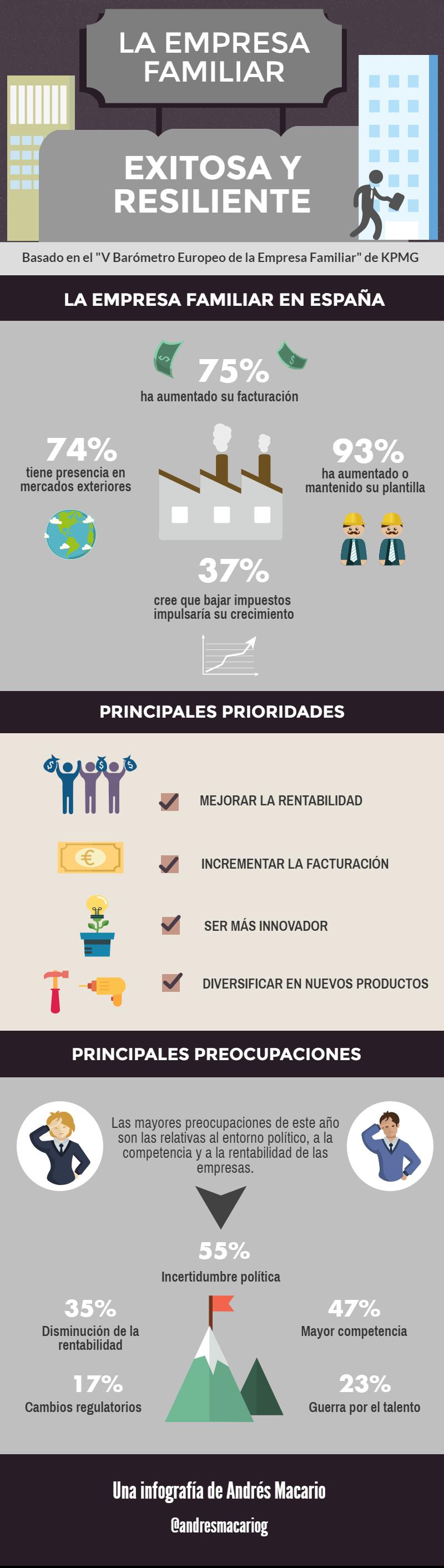 La empresa familiar exitosa y resiliente - infografia-andres-macario