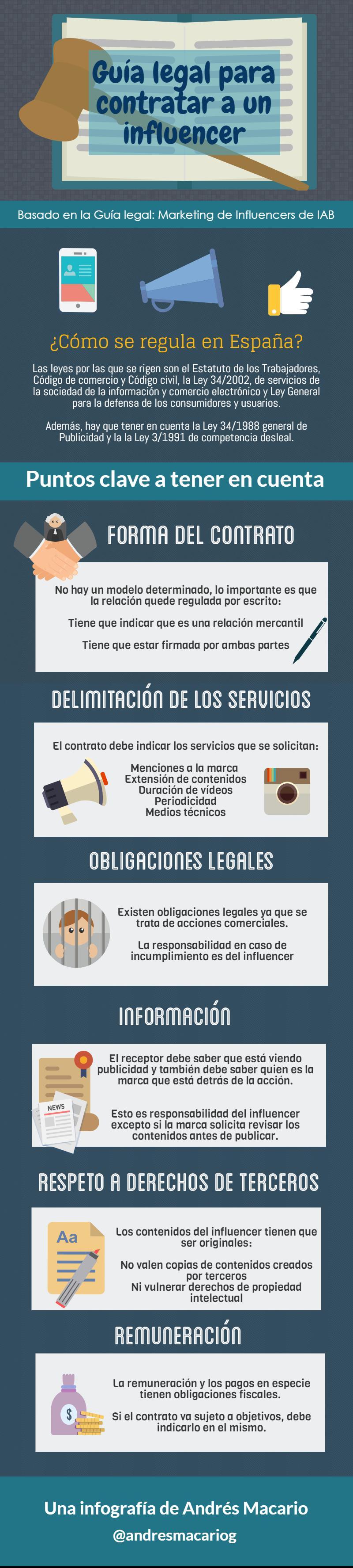 Guia legal para contratar a un influencer- Infografia Andres Macario