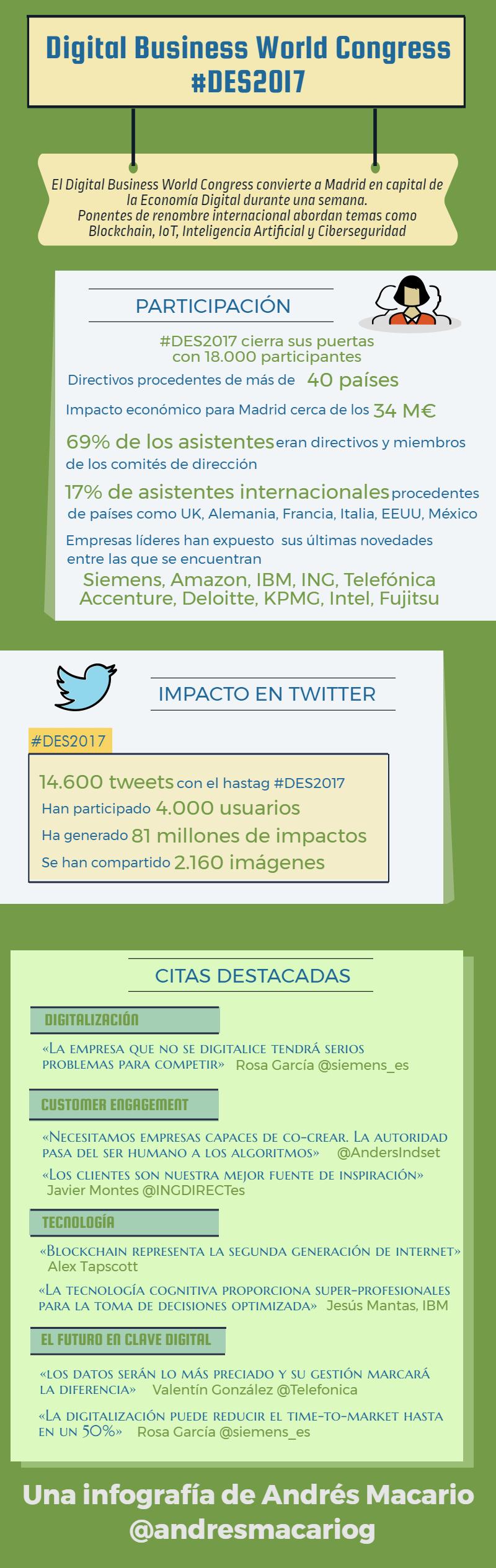 DES2017 centro de la economía digital - Andrés Macario