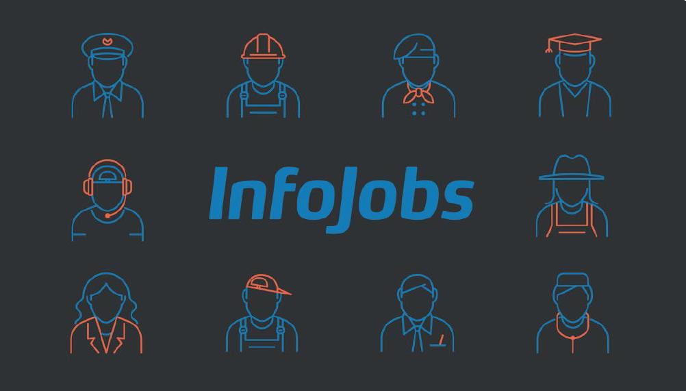 Mercado Laboral en España - Infojobs-ESADE
