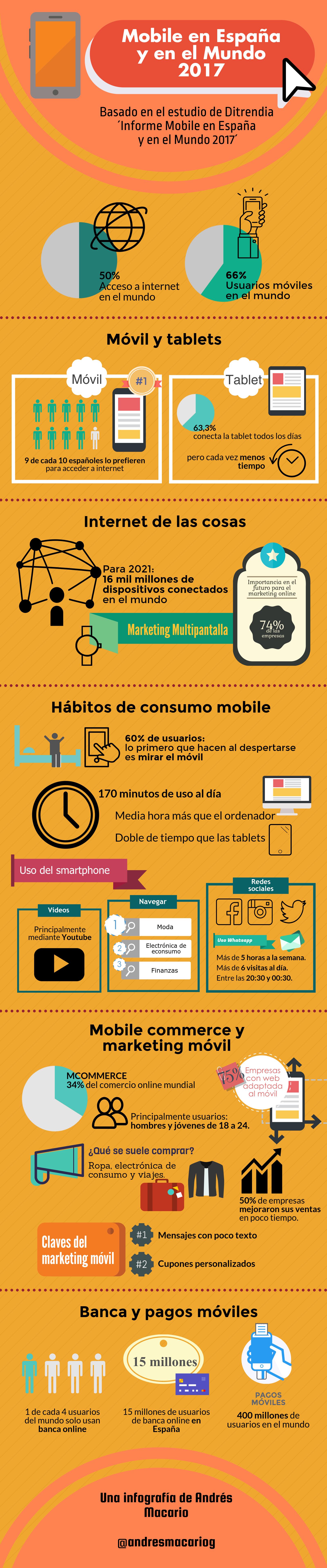 Mobile en España y en el Mundo 2017 - Infografia Andres Macario