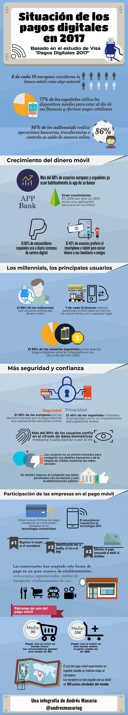 Situación de los pagos digitales en 2017 - Infografía Andrés Macario