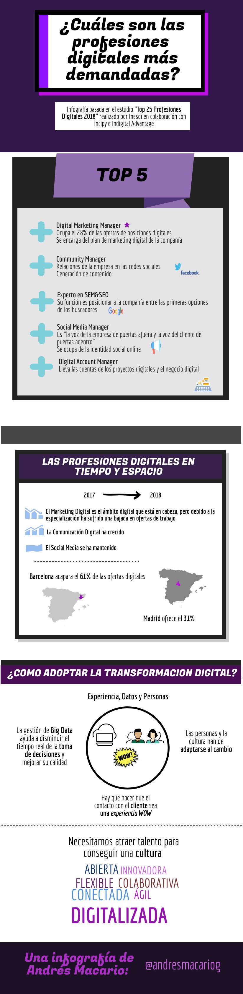 Profesiones digitales más demandadas - infografía Andrés Macario