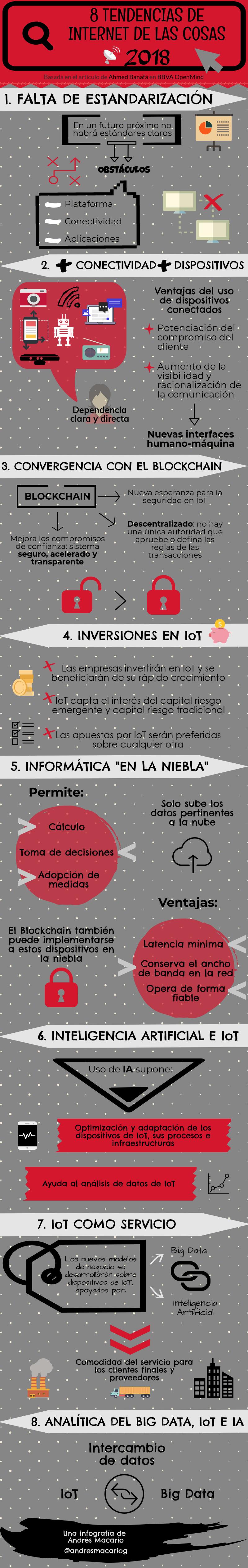 8 tendencias de IoT - infografía de Andrés Macario