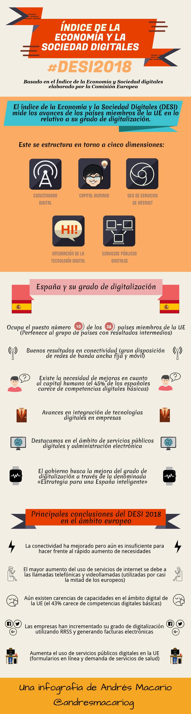 DESI2018 - infografía Andrés Macario