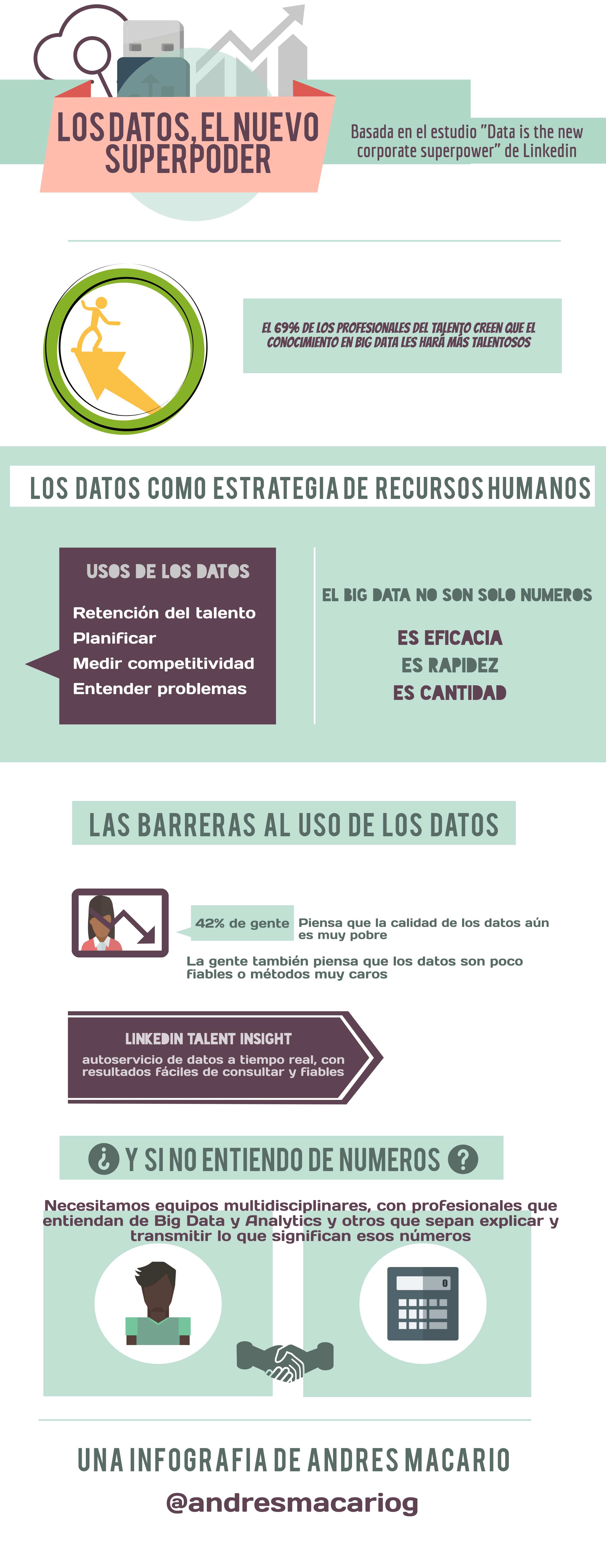 Los datos el superpoder de las empresas - Infografía Andrés Macario