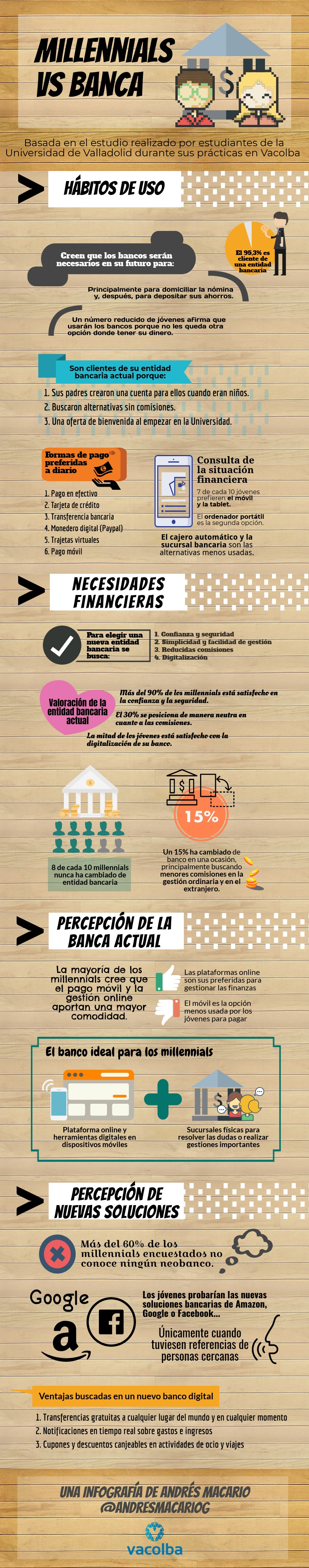 Millennials vs Banca - infografía de Andrés Macario (Vacolba)