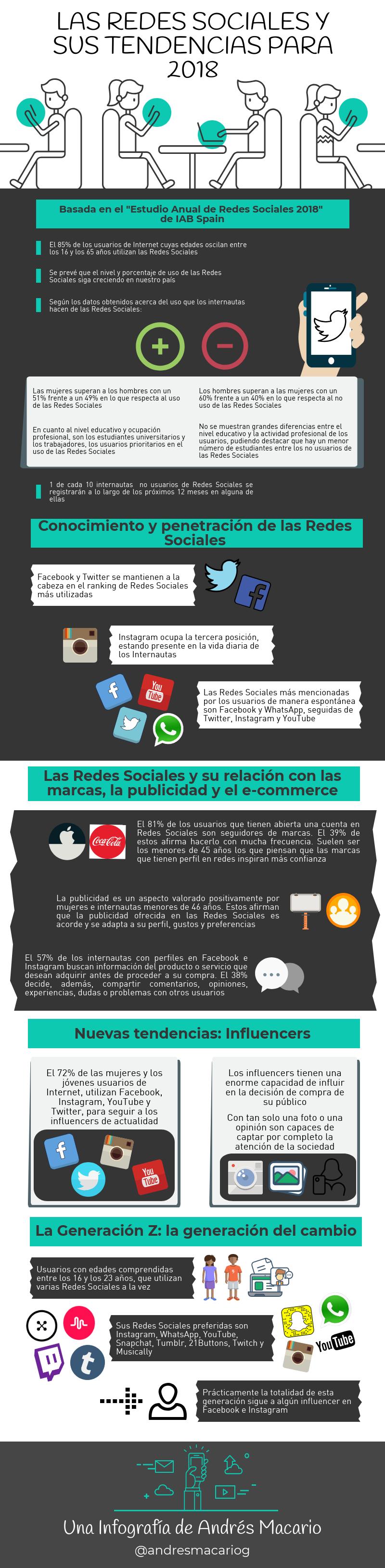 Nuevas tendencias en redes sociales - infografía Andrés Macario